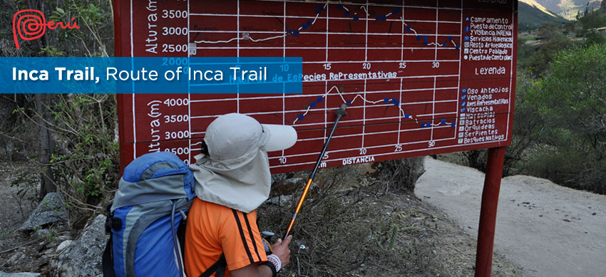 hike route inca trail